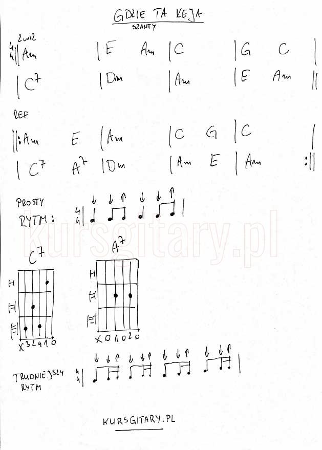 Gdzie ta keja - akordy i bicie - jak zagrać na gitarze